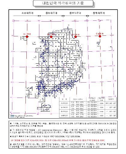 대한민국 평면직각좌표 체계